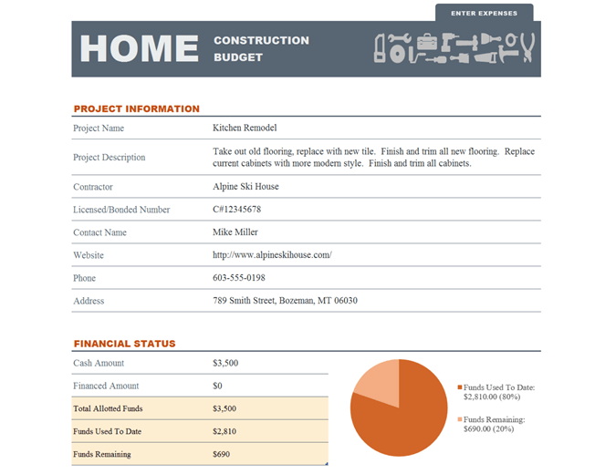 Home remodel budget template