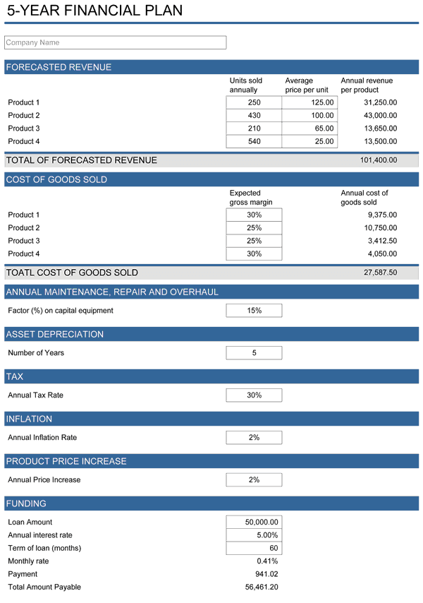 Financial plan projection template