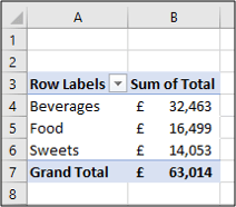 pivot table results