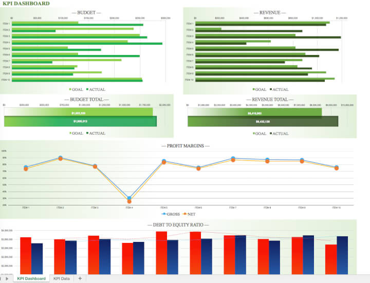 KPI-tracker-template
