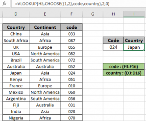 6 Formulas to Lookup in Excel