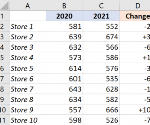 How to Add Plus Sign Before Numbers in Excel