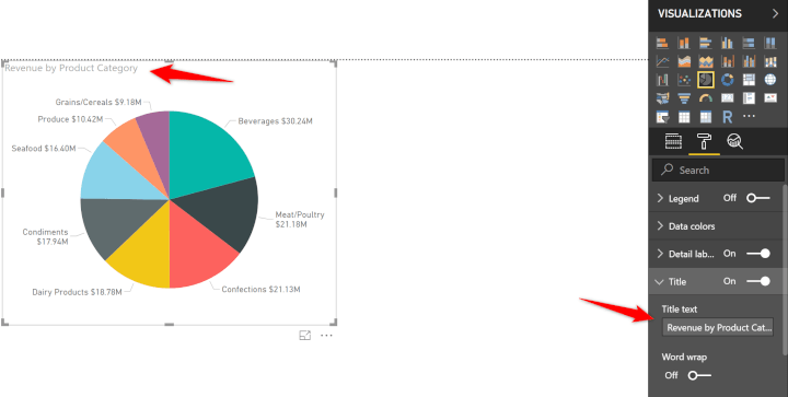 Power-BI-pie-chart-title