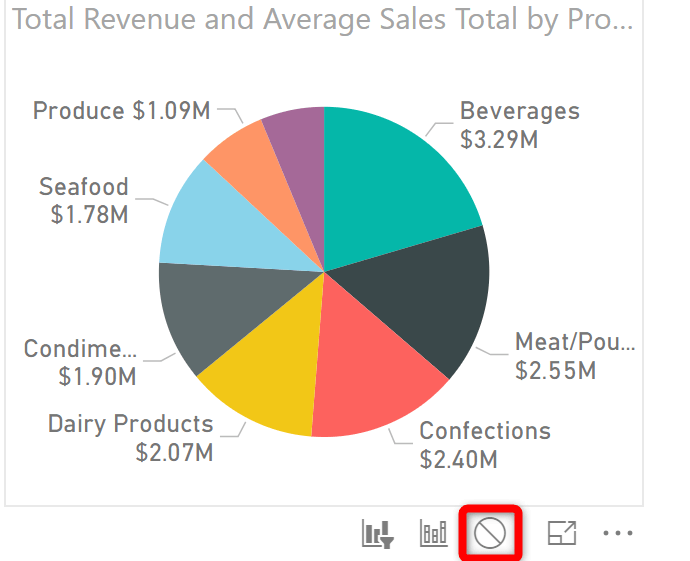 Power-BI-pie-chart-visuals-button