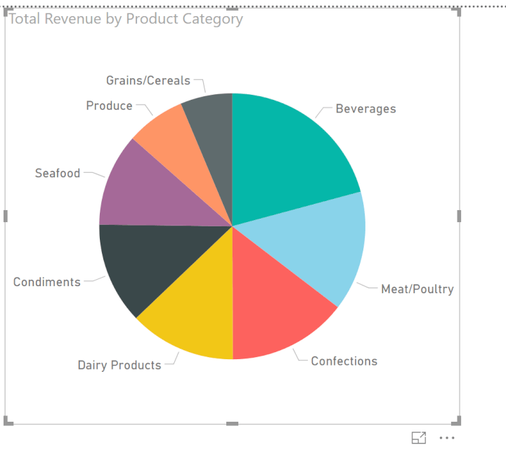 power-bi-pie-chart-example