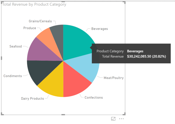 Power-BI-pie-chart-tooltips