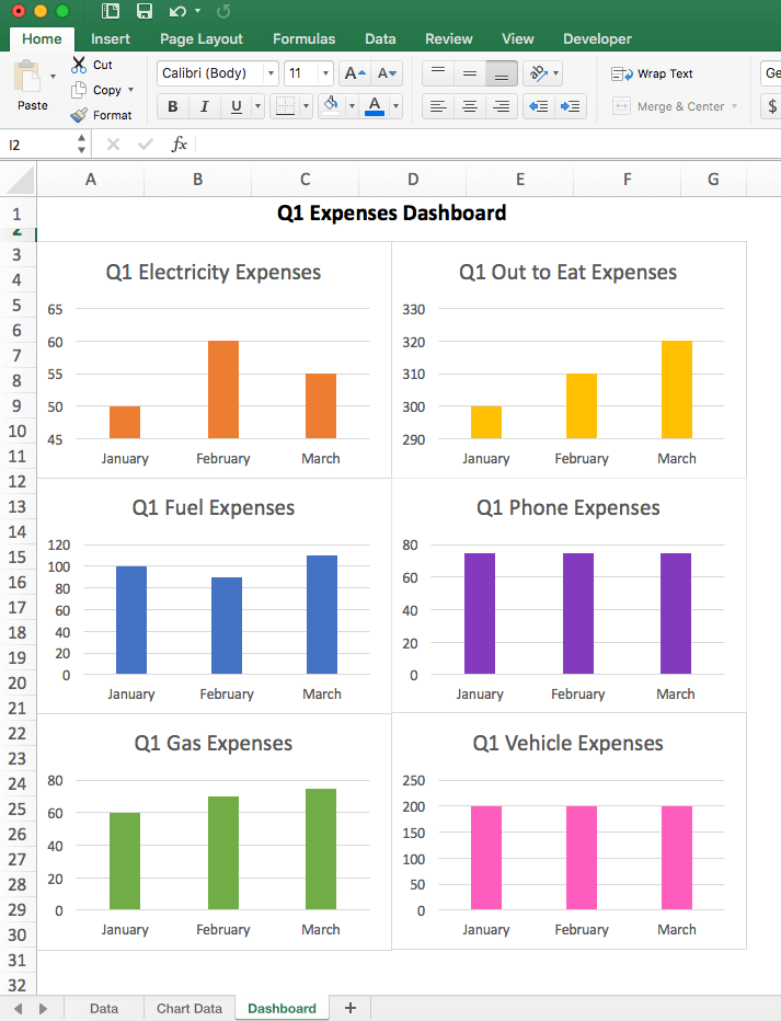 Excel_dashboards_visual_data