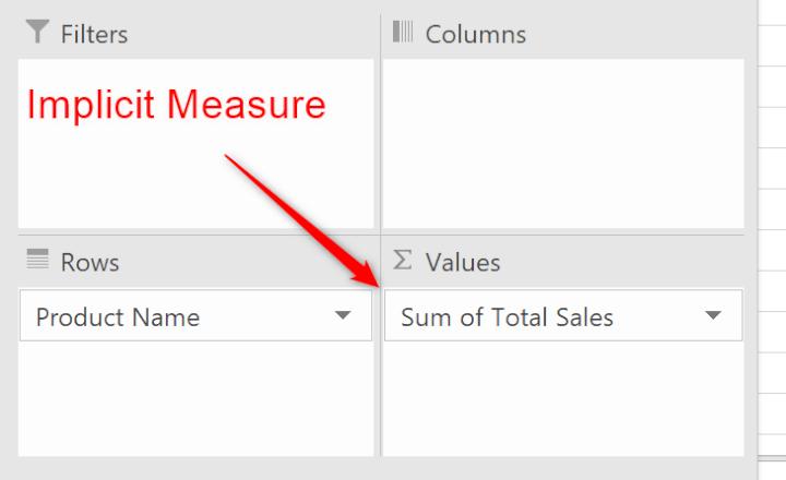 how-to-use-powerpivot-implicit-measure