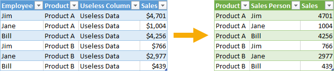 Power-Query-tips-move-or-remove-columns
