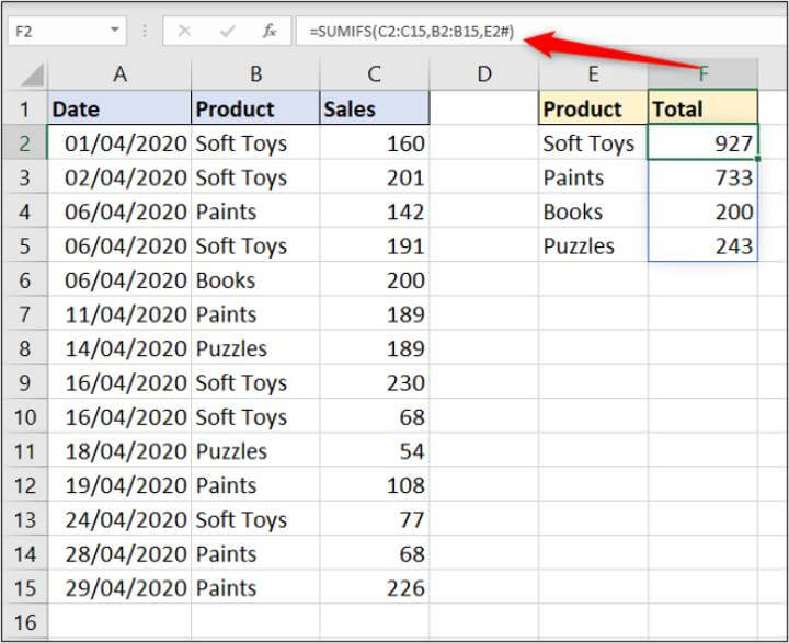 Excel unique-and-sumifs
