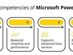 15 Major Benefits of Power BI