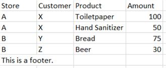 sample data in excel