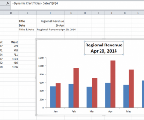 Top 10+ Best Dynamic Excel Chart Tips for Consultants
