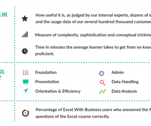 The 100 Definitive most useful Excel tips?