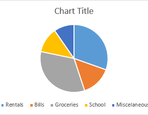 Excel Personal Finance: How to Create Budget in Excel Template